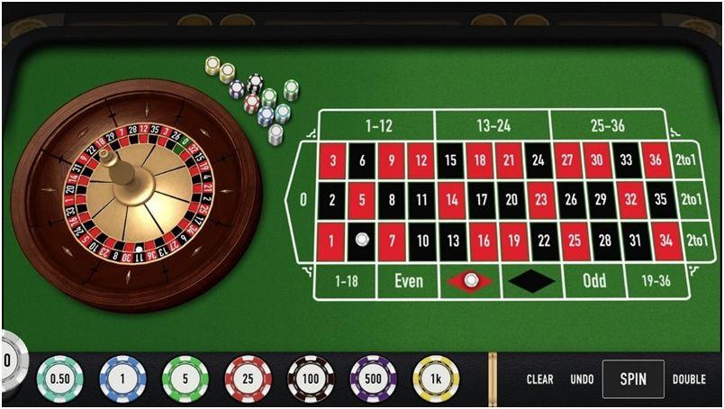 Guía para jugar a la ruleta online
